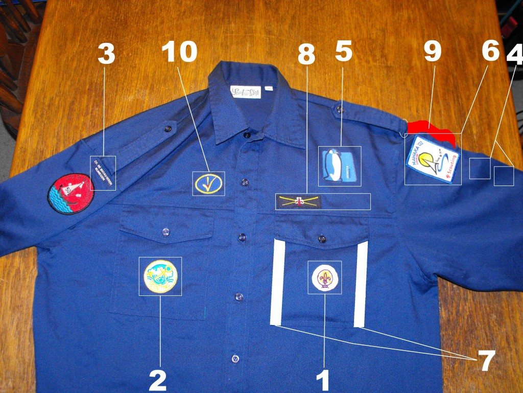 Uniform met insignes